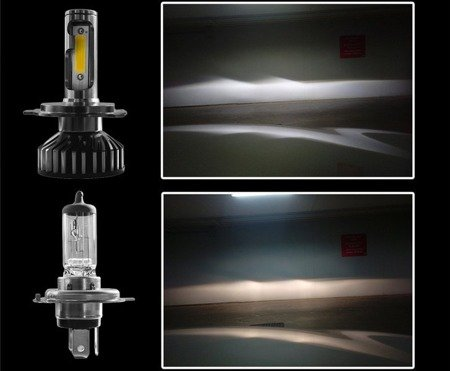 Zestaw żarówek LED H4 6000K Bridgelux